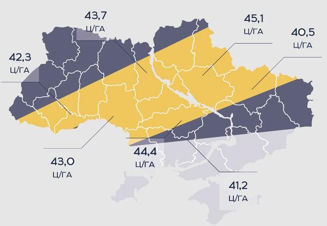 Аркона Сумо Карта Урожайности