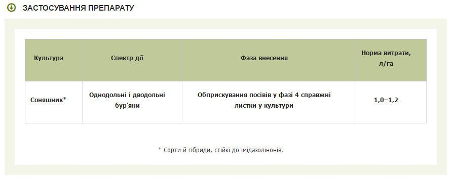 Гербицид Каптора 48 SL, PK Сингента